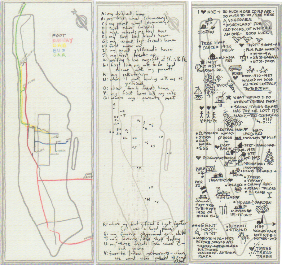 Abb. 3: Manche Teilnehmer verwenden Liniensignaturen, viele Punktsignaturen und ein paar zeigen ihre Fähigkeiten beim Entwerfen von Piktogrammen. © Cooper, R. (2013) Mapping Manhattan, S. 30, 84, 38.