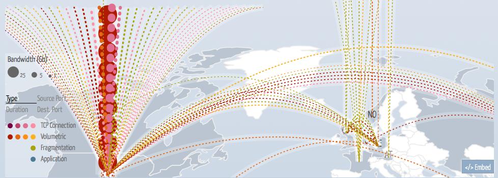 Abb. 4: Aussschnitt der Digital Attack Map