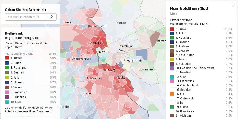 Detaillierte Auflistung der Migranten-Anteile eines beispielhaft ausgewählten Ortsteils