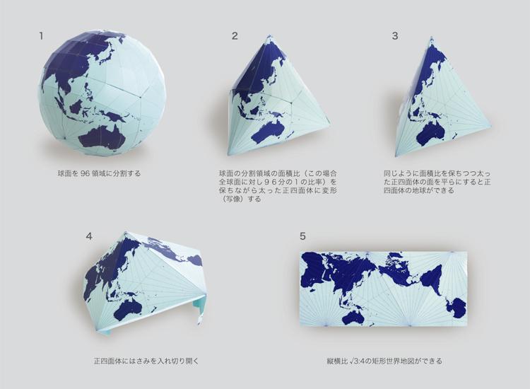 Flächentreue Projektion eines Globus auf eine zweidimensionale Ebene (AutaGraph)
